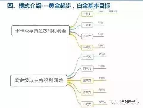 秦岚代言的传奇今生涉嫌传销 艺人内耗合伙坑