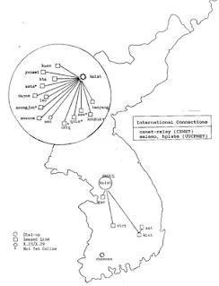 1985年韩国SDN组成图