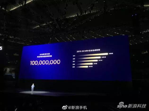 华为新机发布:新芯片超过同级骁龙处理器