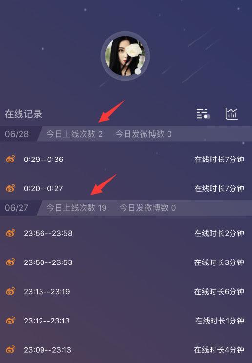 """范冰冰李晨分手,张馨予""""太关心""""露马脚,细节透露她很在意"""