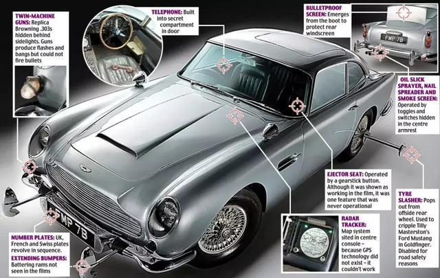 007新车Valhalla能否像当年的那些阿斯顿・马丁一样成功抢戏?