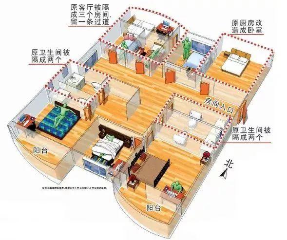 租房居住安全提示 1、签订租赁协议过程中,要写明消防安全注意事项,明确与房东的消防安全责任,查看是否配备灭火器材。 2、租房前要了解房屋建筑消防安全通道、安全出口等是否畅通,房间之间的隔断墙是否为不燃材料,房屋电气线路是否穿管保护等消防安全状况,选择安全的出租房屋。 3、租户要养成良好的安全习惯,不私拉乱接电线,用火不离人,充电完成后及时关闭电源,不在屋内给电动自行车充电,合租户之间也要互相提醒。 4、租户要熟悉居住地的疏散路线,掌握逃生自救方法,以防发生突发情况时能够有效应对。 电动车安全使用提示