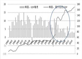 张斌: 结构转型视角下的去杠杆与稳增长