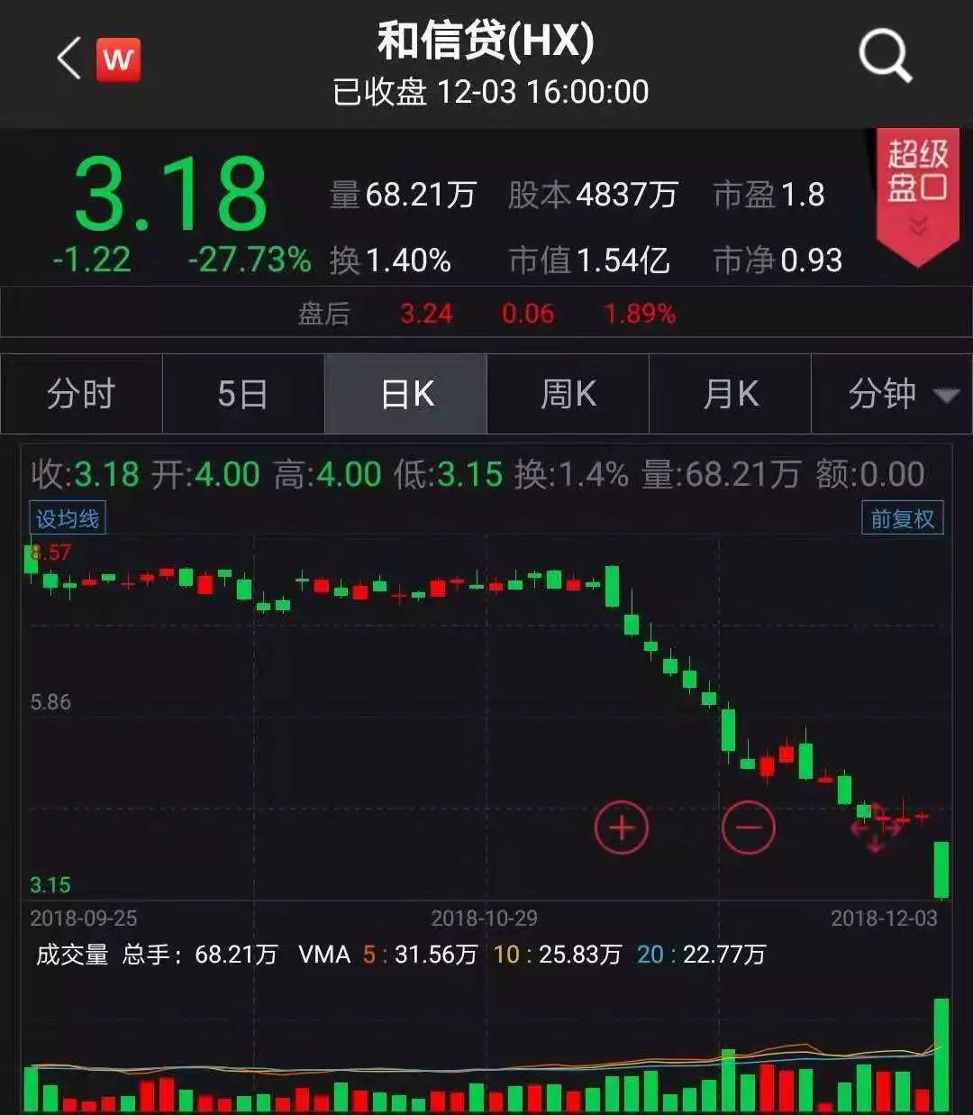 黄金期货价_> 正文   美元走软 金价涨逾1% 纽约商品交易所2月交割的黄金期货价