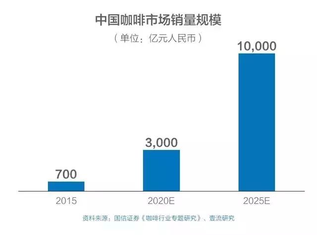 预计2020年全球人均g_人均寿命(3)
