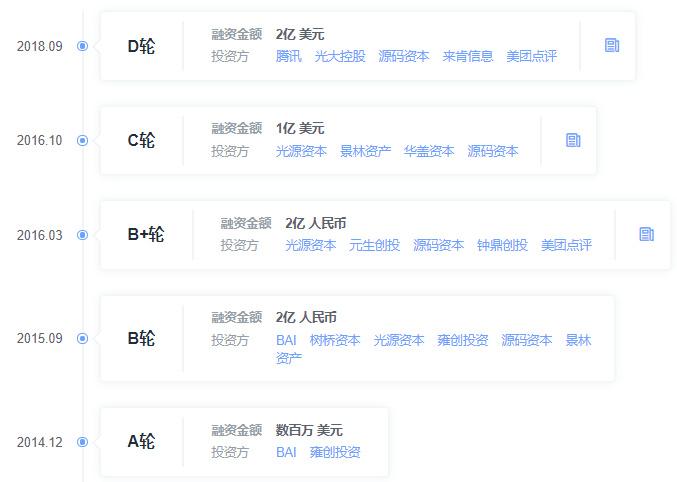 36氪首發 |「易久批」獲華平 1 億美元 D+