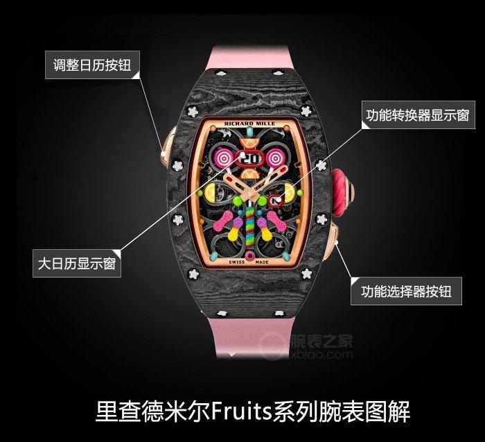 理查德米勒手表为什么这么贵,二手腕表回收价格行情怎么样?