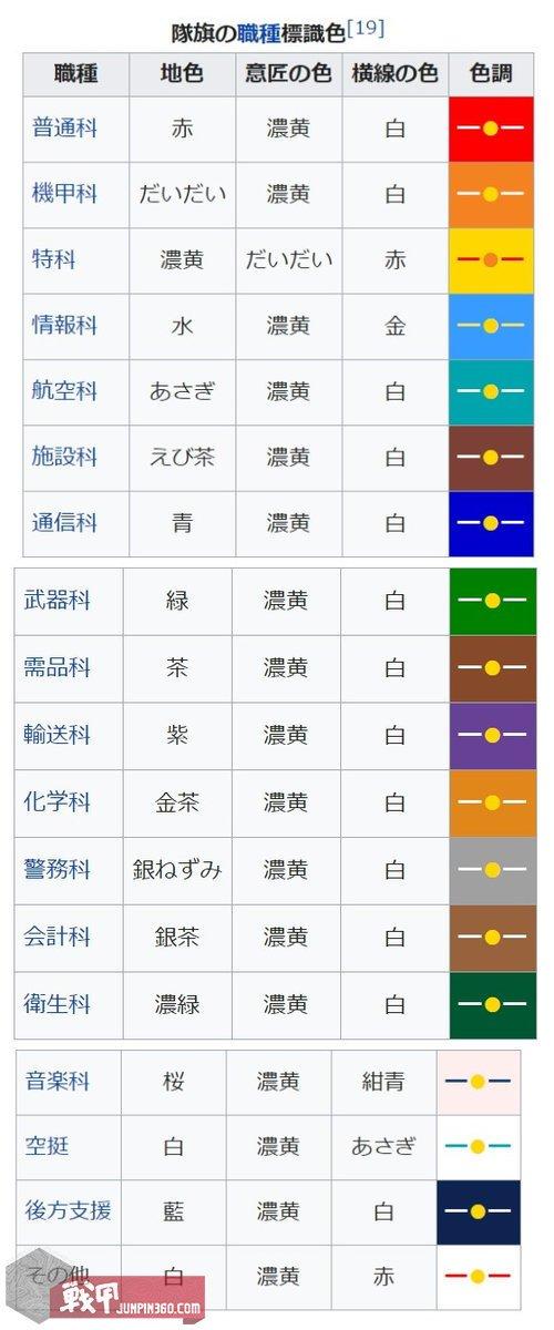 日本黄色网址有哪些_文化传统坚持?聊聊日本自卫