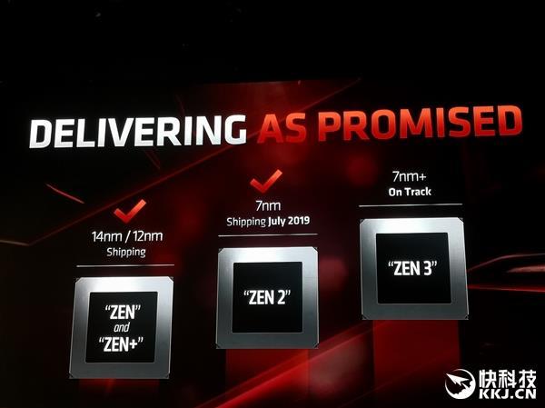 AMD良心AM4插槽用到2020年Zen3 DDR5会换吗?
