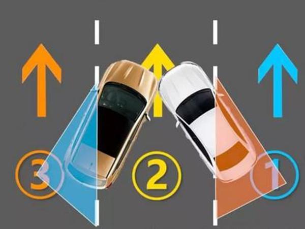 明明开车很文明,为什么还是逃不过罚单?这些情况你遇到过吗?