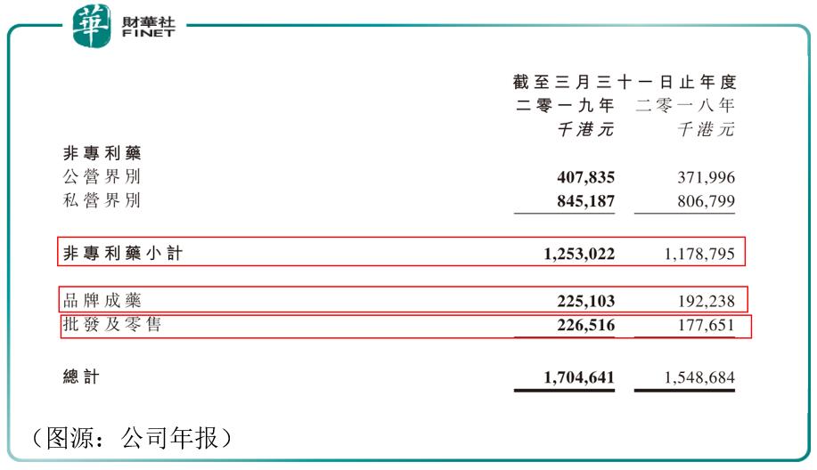 斥资1.13亿港元收购品牌中药企业,能为雅各臣创造多少财富?