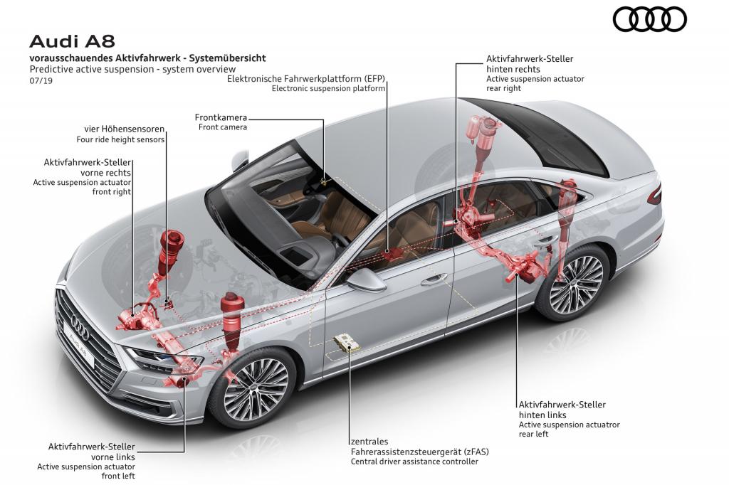 「透明底盘」技术背后,就是一整部车身影像进化史