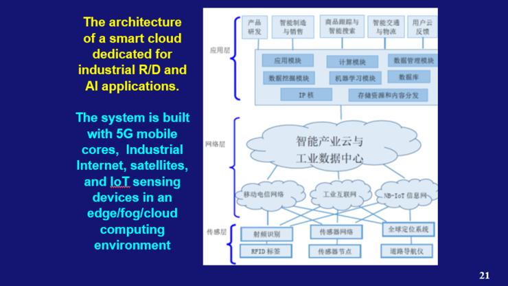 香港中文大学(深圳)黄铠:SMACT 的技术融合之路 - CCF-GAIR 2019