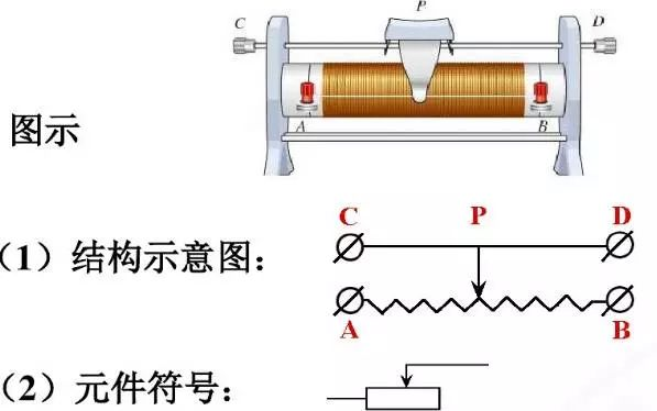 对滑动变阻器的工作原理不太理解,相关电路图看不懂,题目无从下手.