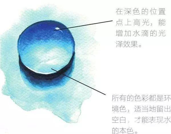 水彩画技法:水流的绘制步骤图片