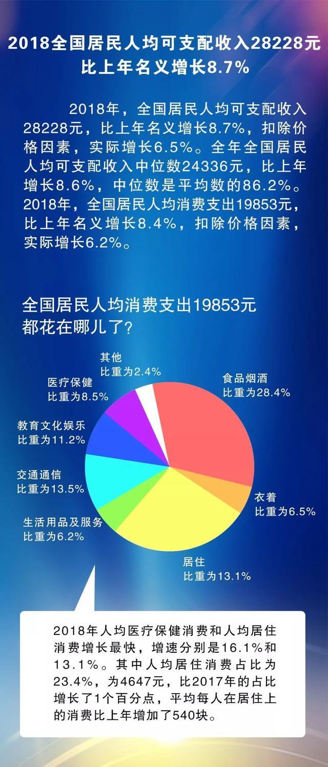 2019年新疆的gdp总值多少_中国2019年GDP同比增6.1 大陆人口总数突破14亿