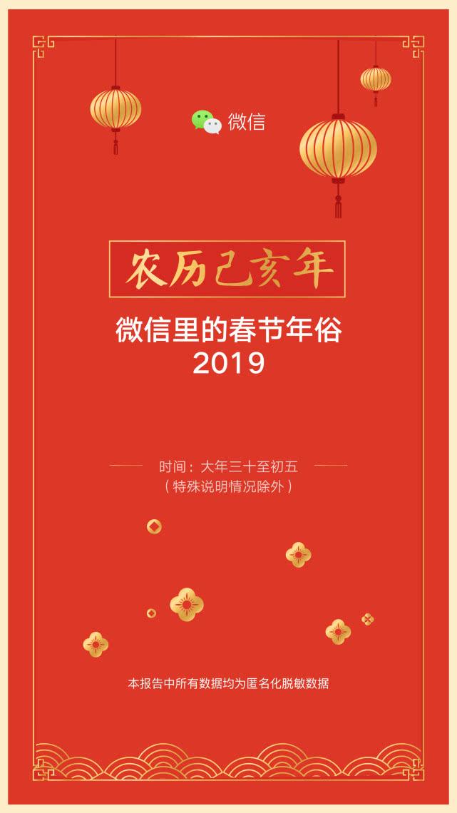 """春节期间8.23亿人收发微信红包,北京成""""年度"""