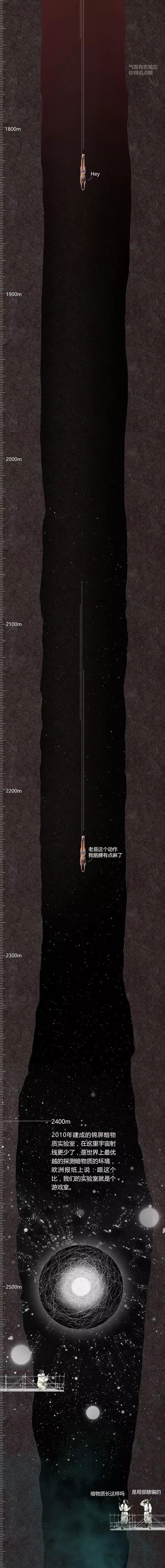 【荐读】掉入地下一万米,看见了啥?