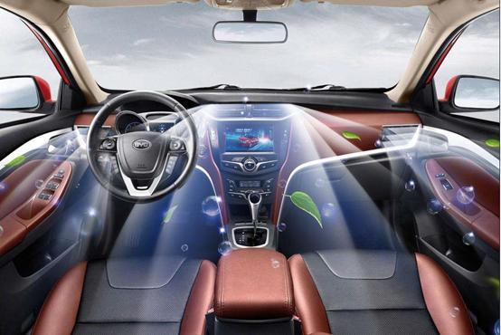 夏季高温难耐,汽车空调天天在用,但内外循环你会用吗?