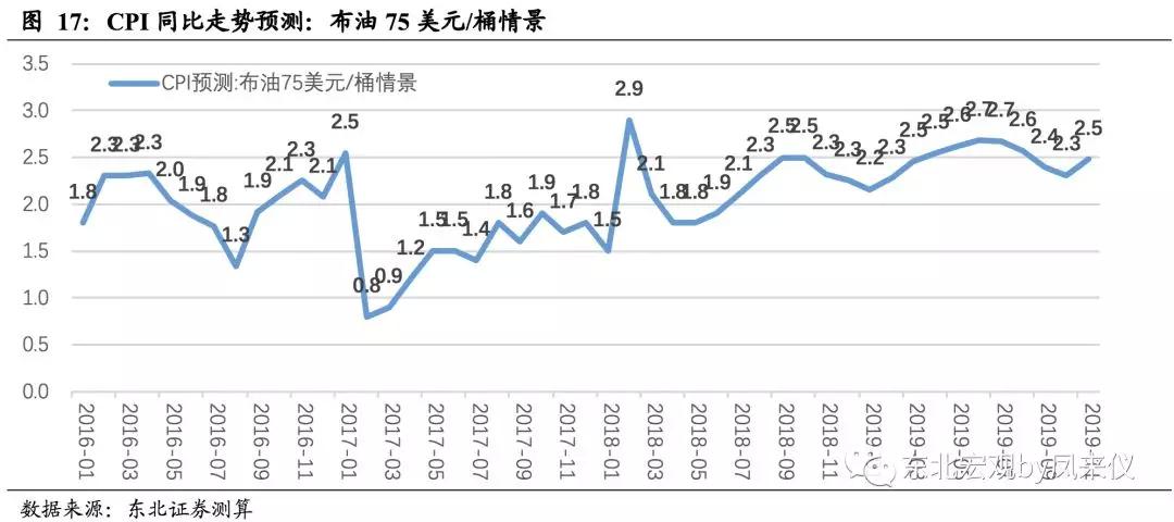 2019年国内宏观经济_连平 2019年中国宏观经济金融展望