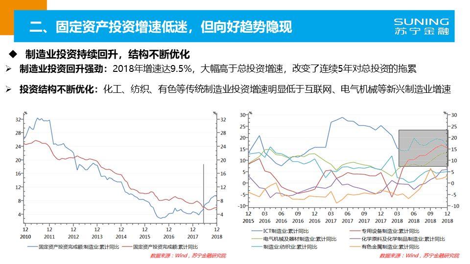 2019中国经济局势_2019年中国经济形势展望
