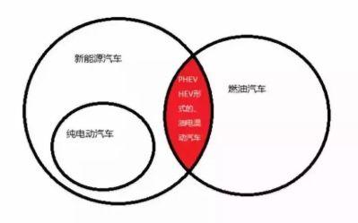 新利体育官网 5