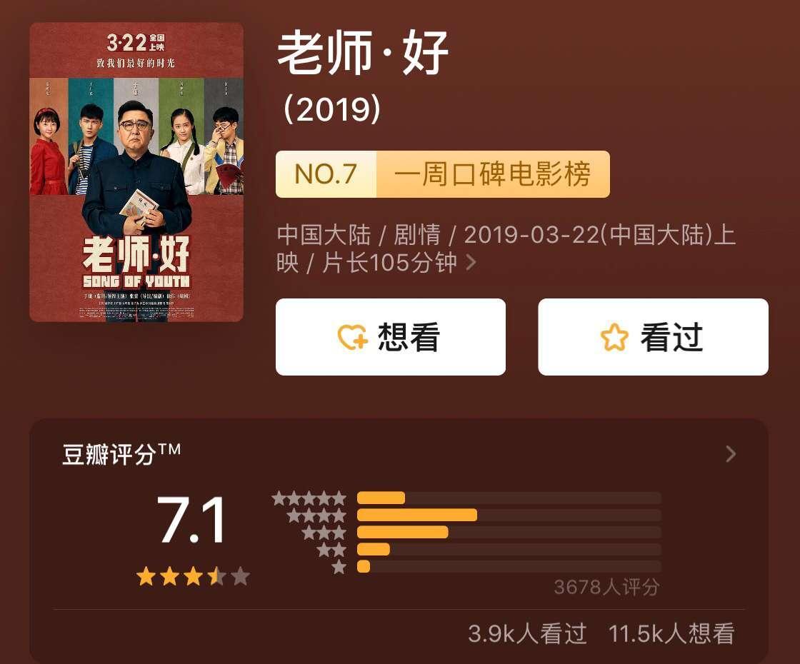 郭德纲豆瓣导演,于谦主演,电影7.1,德云社不再是烂片代名词1999香港徒弟图片