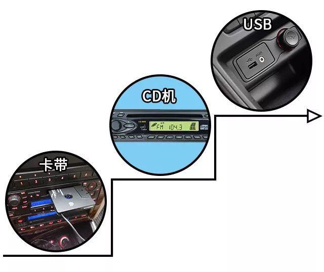 你对智能汽车的认识,还停留在那个中控大屏幕上吗?