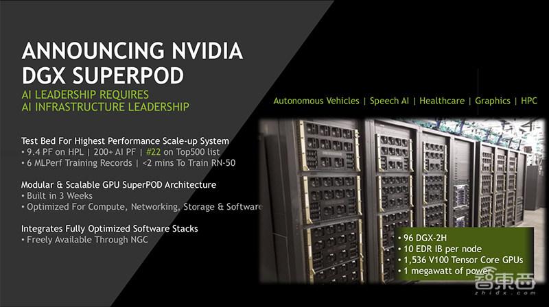 英伟达联手Arm迎战高性能计算!GPU加速卡将支持Arm架构CPU