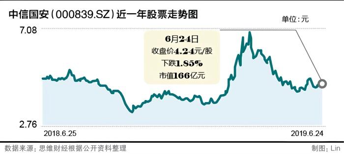 中信国安2.jpg
