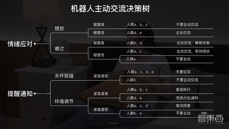 """百度打造AI交互设计""""战车"""""""