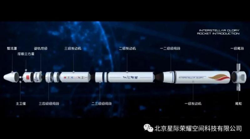 <b>民营火箭首次成功入轨 外媒:中国航天业正在实现跨越式发展</b>