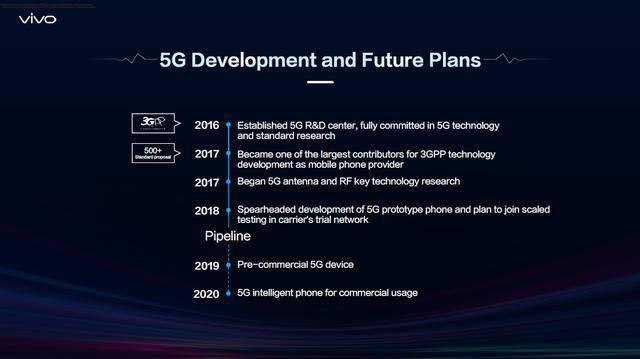 vivo 5G新机iQOO Plus现身,性能强悍升级,4498元即可尝鲜