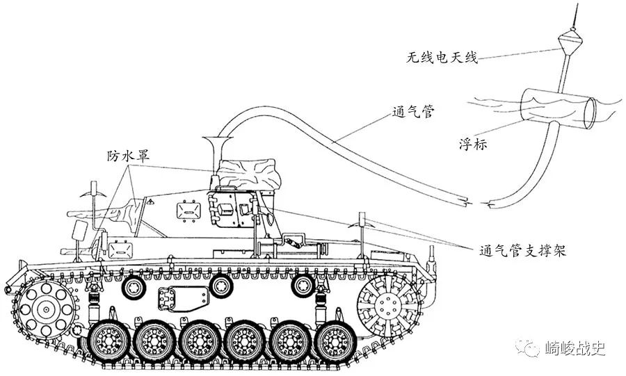 ■ 准备入水的III号潜水坦克,注意车体后方拖带的通气管,排气管上装有单向阀门。