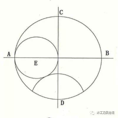 以o为中点向abcd画弧,aode 1/2为e,e为圆心画弧,再以d为中心点画
