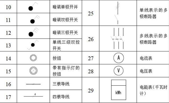 超实用的建筑朋友图纸网线!设计院大全10年收电弱cad的图纸的中标识代号图片