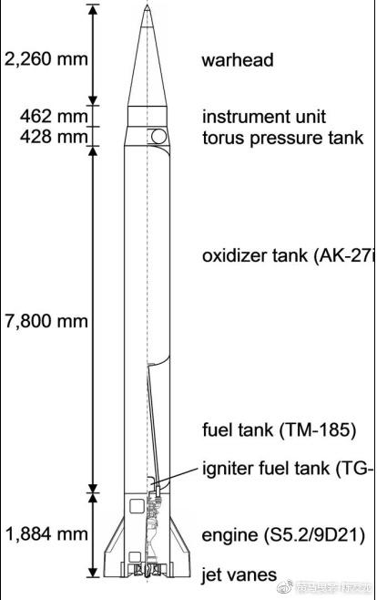 """""""火星""""-9 导弹设计图"""