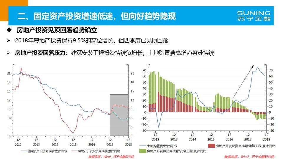2019中国经济环境_2019年中国经济形势展望