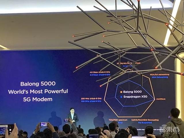 5G商用行将遍地开花!解读华为五大端到端5G运用计划