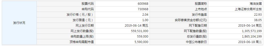 海油发展什么时候上市?600968海油发展中签号公布时间