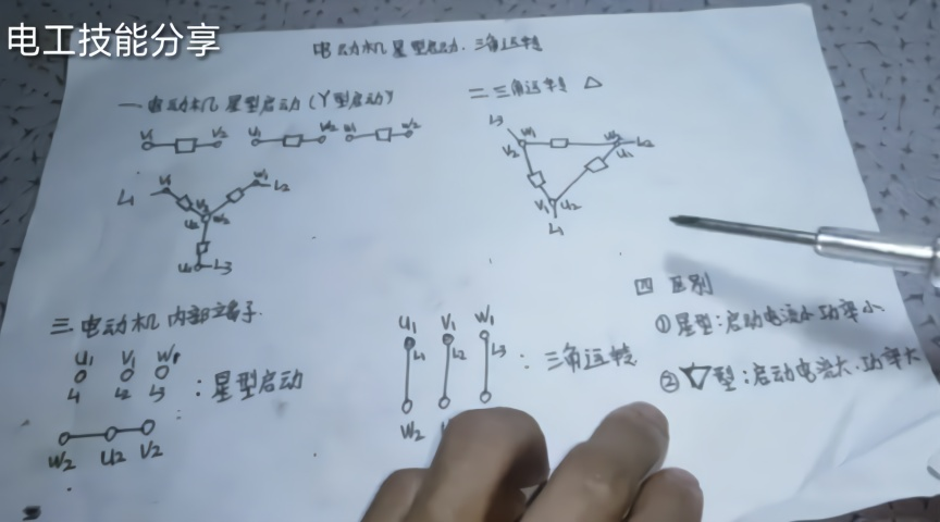 高压电机结构实物图