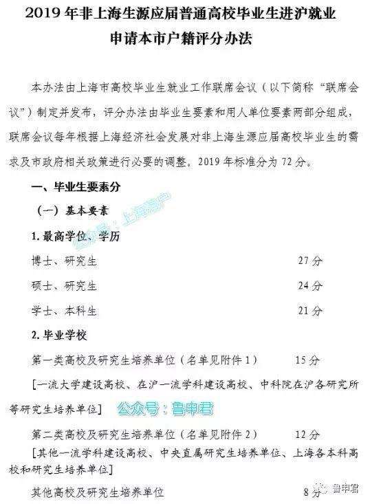 2019年非上海生源应届毕业生进沪落户评分办法公布,上海高校毕业生可另外加2分在沪学习分