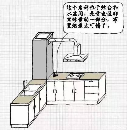 厨房一角场景简笔画