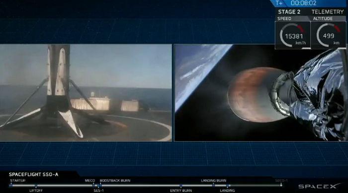 spacex再破纪录 SpaceX发射再破纪录,携带64颗卫星进入轨道