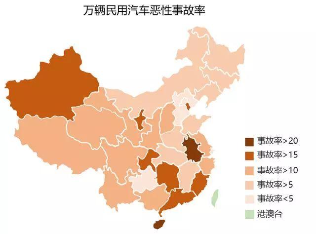 尤其是华北地区,除了天津以外,整体的恶性事故率并不高.
