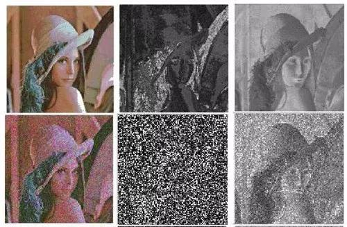 一张大尺度美女图,竟然推进了图片算法的进步……