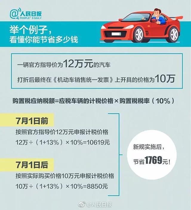 还没买车的有福啦!7月1号起,买车更便宜了