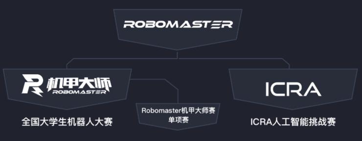 后入教育机器人市场的大疆,能否复制其无人机牌局