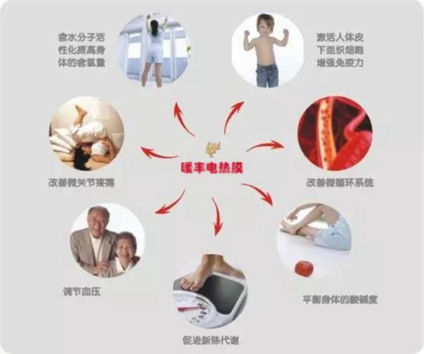 石墨烯地暖对人体有这些实用的好处