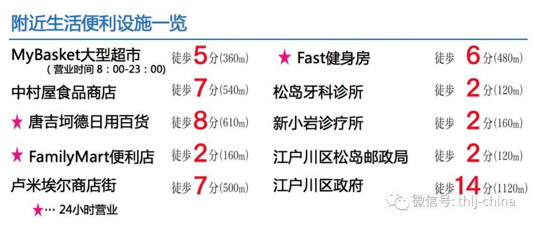 今日房产推荐:东京江户川区全新在建9户公寓楼,可贷款,回报率可达8.5%以上